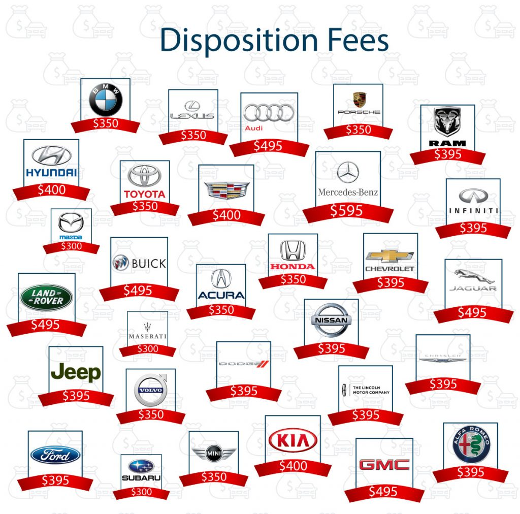 Disposition Fees by auto brand