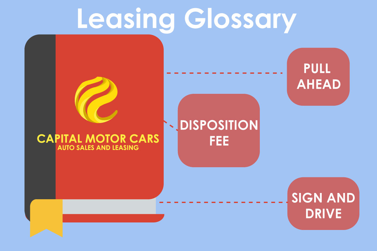 auto leasing terms